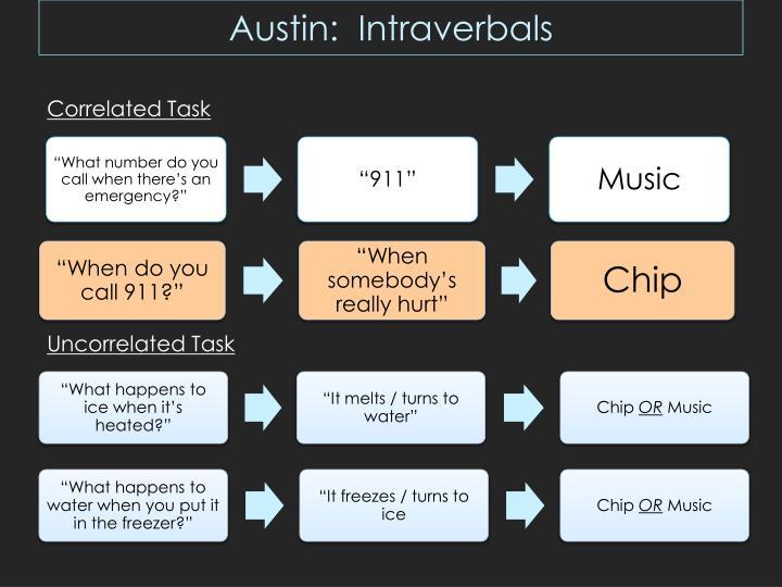 Austin:  Intraverbals