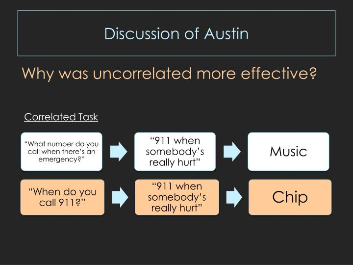 Discussion of Austin