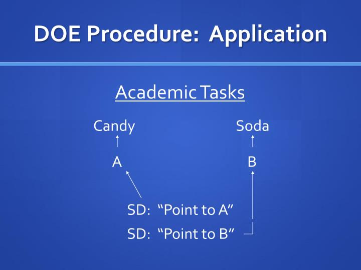 DOE Procedure:  Application
