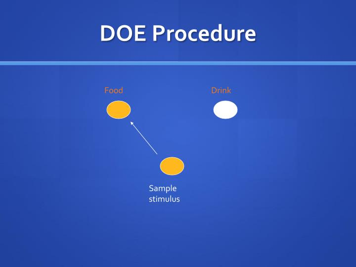 DOE Procedure