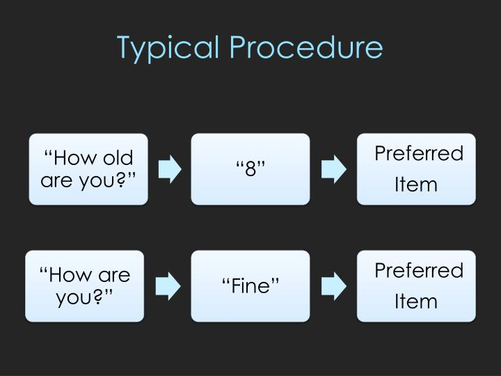 Typical procedure