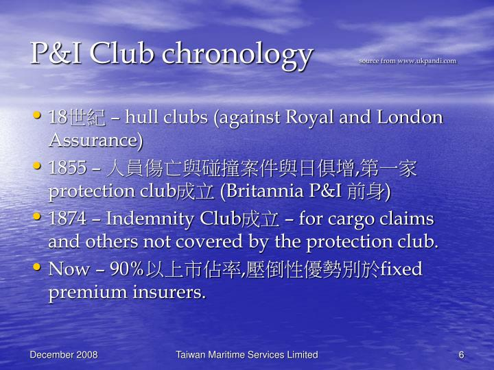 P&I Club chronology