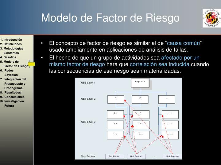 Modelo de Factor de Riesgo