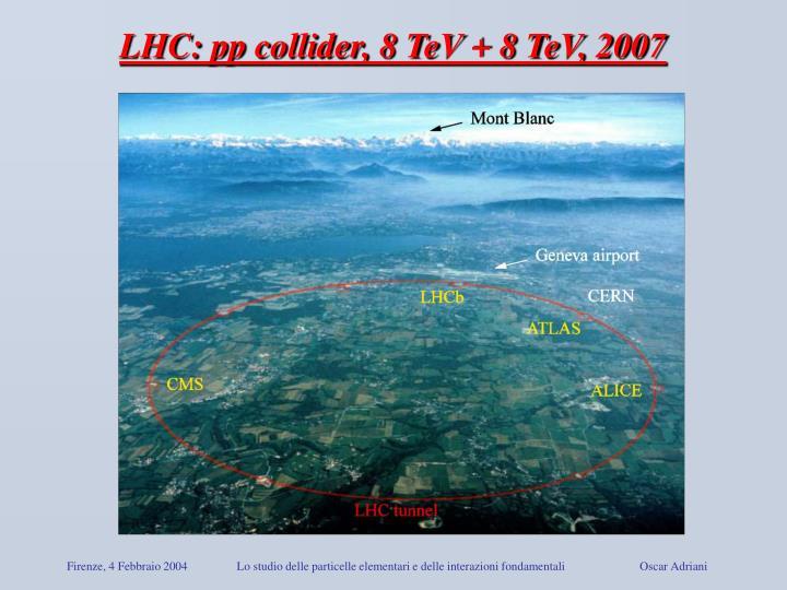 LHC: pp collider, 8 TeV + 8 TeV, 2007
