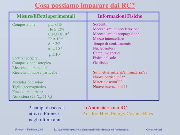 Cosa possiamo imparare dai RC?
