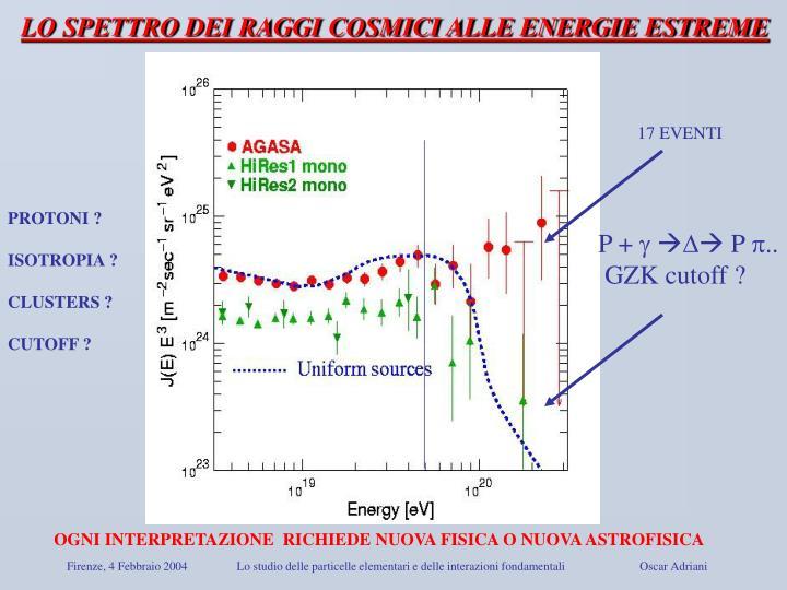 LO SPETTRO DEI RAGGI COSMICI ALLE ENERGIE ESTREME