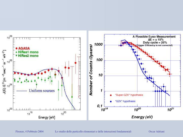 Lo studio delle particelle elementari e delle interazioni fondamentali                         Oscar Adriani