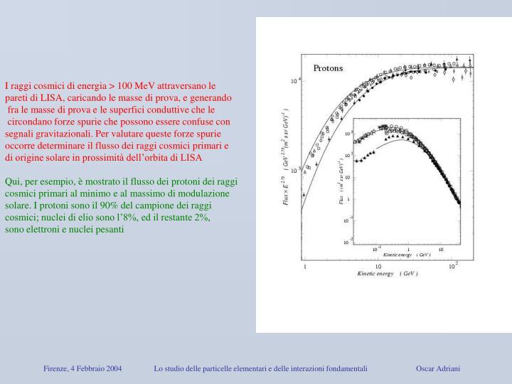 I raggi cosmici di energia > 100 MeV attraversano le