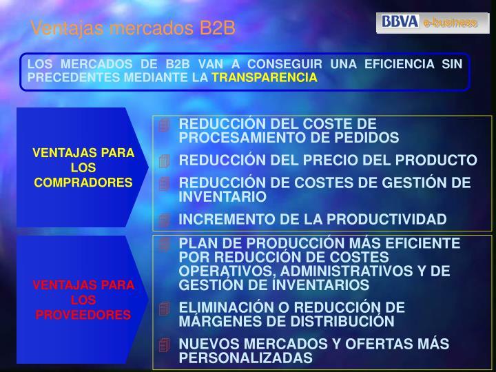 Ventajas mercados B2B
