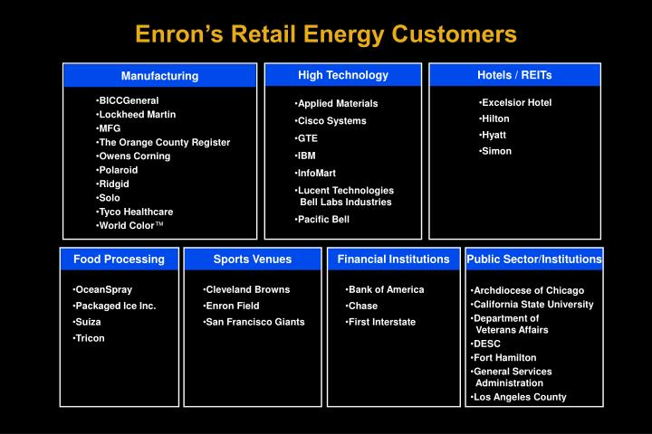 Enron's Retail Energy Customers
