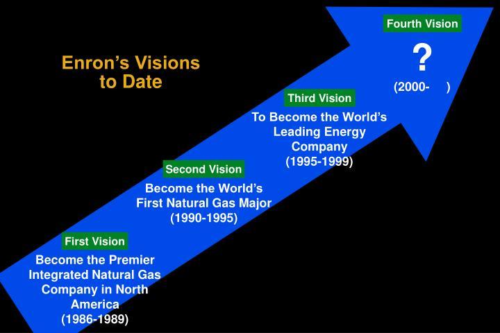 Fourth Vision