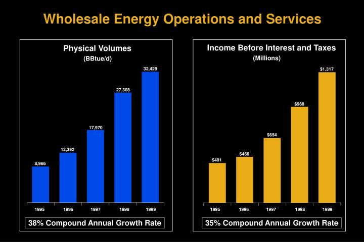 Wholesale Energy Operations and Services