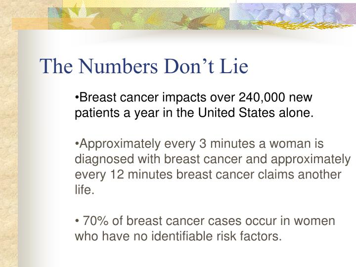 Breast cancer impacts over 240,000 new patients a year in the United States alone.