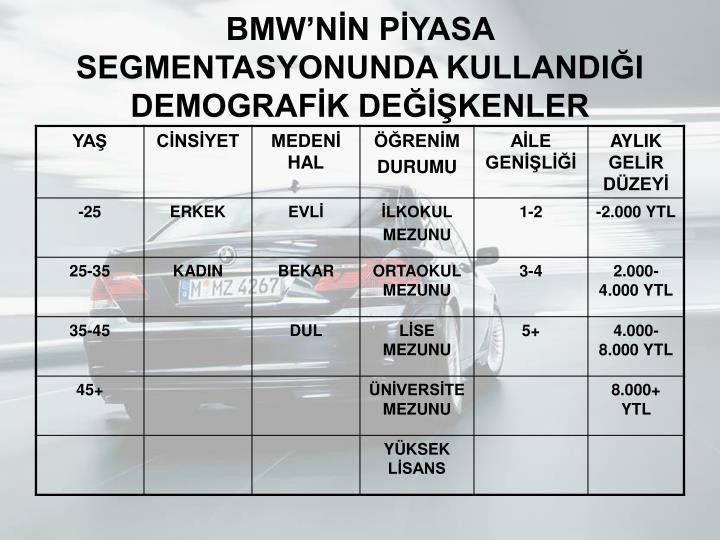 BMW'NİN PİYASA SEGMENTASYONUNDA KULLANDIĞI DEMOGRAFİK DEĞİŞKENLER