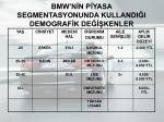 bmw n n p yasa segmentasyonunda kullandi i demograf k de kenler