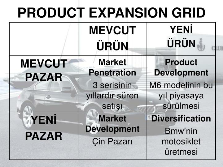 PRODUCT EXPANSION GRID