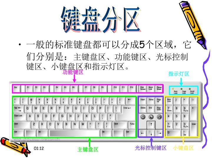 一般的标准键盘都可以分成