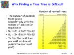 why finding a true tree is difficult