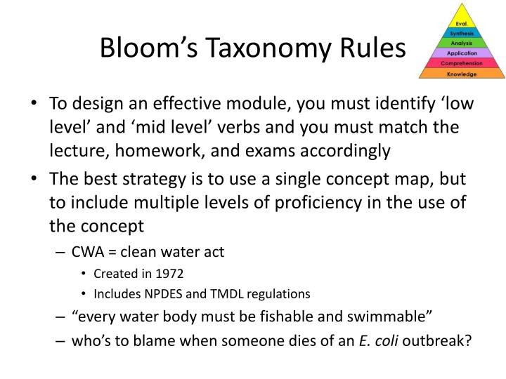 Bloom's Taxonomy Rules