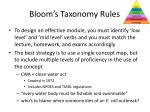 bloom s taxonomy rules
