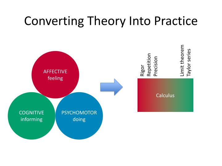 Converting Theory Into Practice