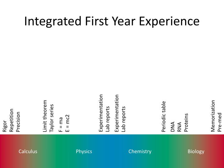 Integrated First Year Experience