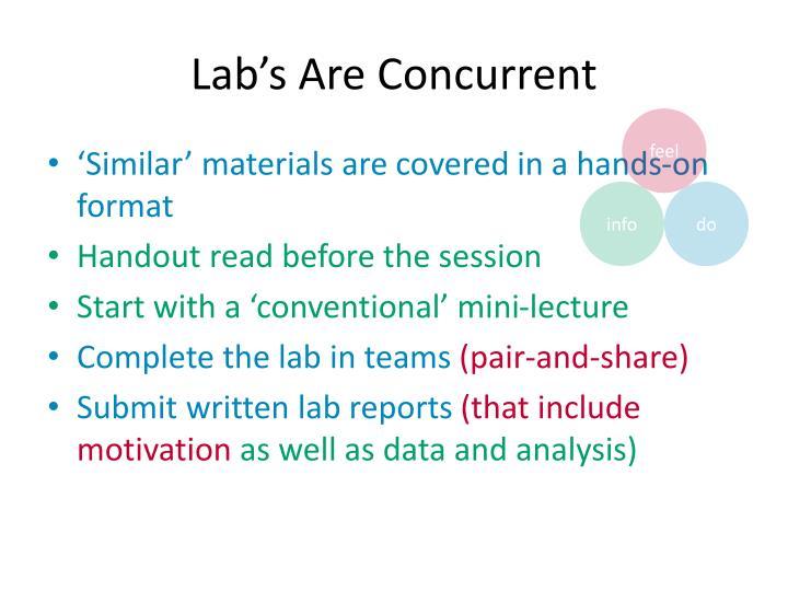 Lab's Are Concurrent