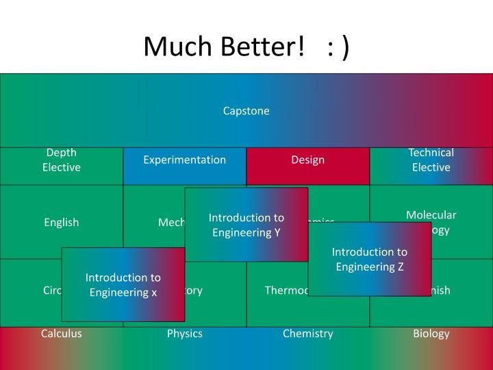 Much Better!   : )