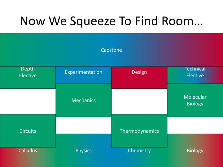 Now We Squeeze To Find Room…