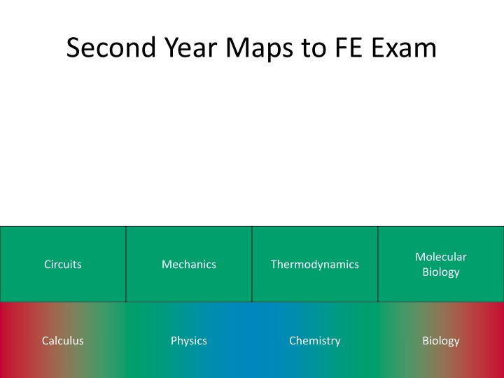 Second Year Maps to FE Exam