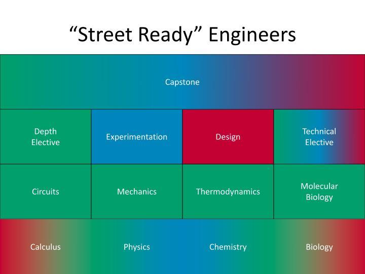 """Street Ready"" Engineers"