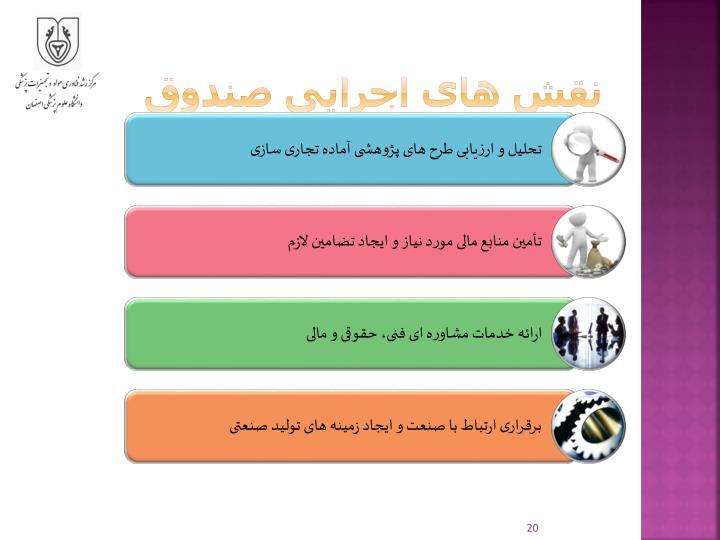 نقش های اجرایی صندوق
