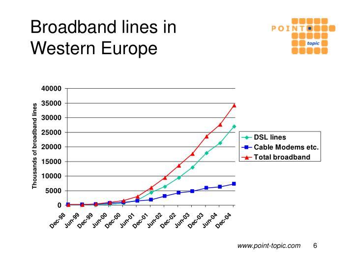 Broadband lines in