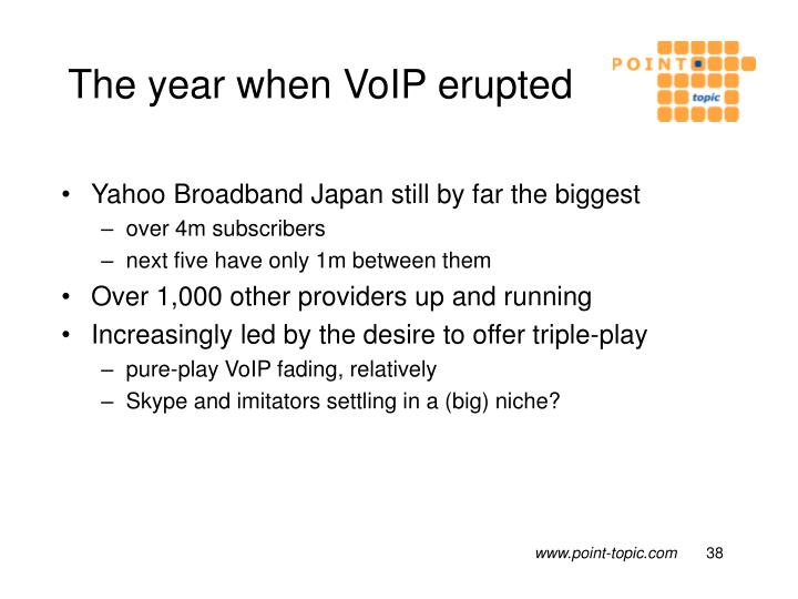 The year when VoIP erupted