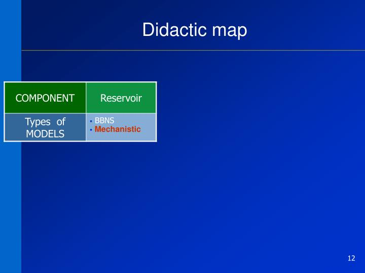 Didactic map