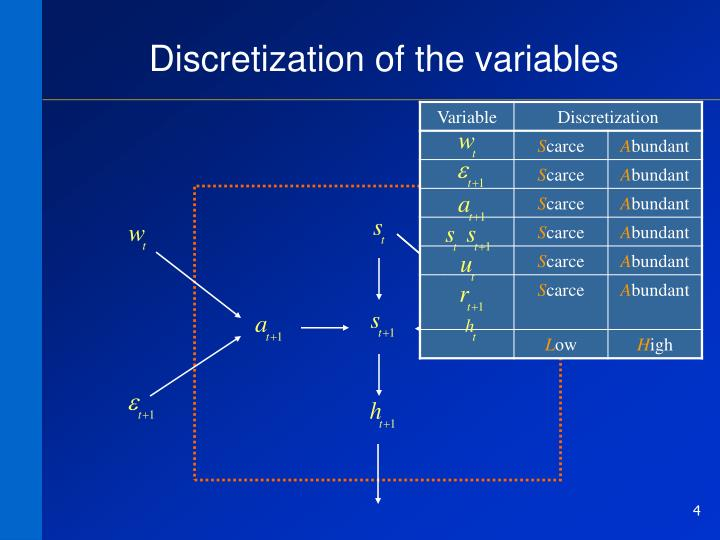 Discretization of the variables
