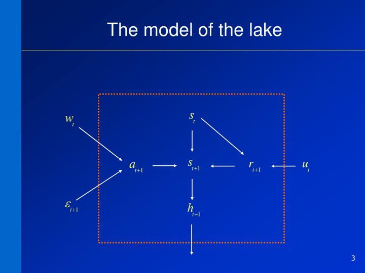 The model of the lake