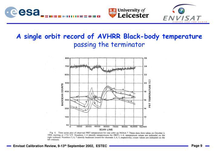 A single orbit record of AVHRR Black-body temperature