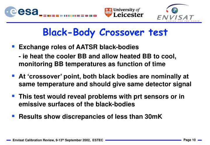 Black-Body Crossover test