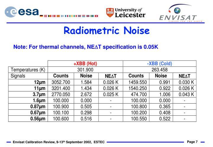 Radiometric Noise