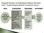 expand access to substance abuse services goal 1 expand buprenorphine treatment access