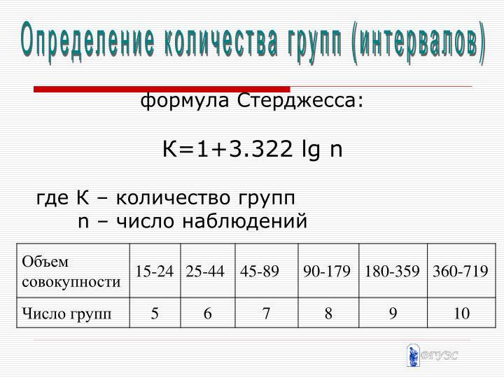Определение количества групп (интервалов)