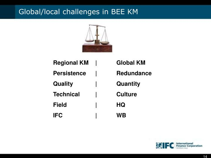 Global/local challenges in BEE KM