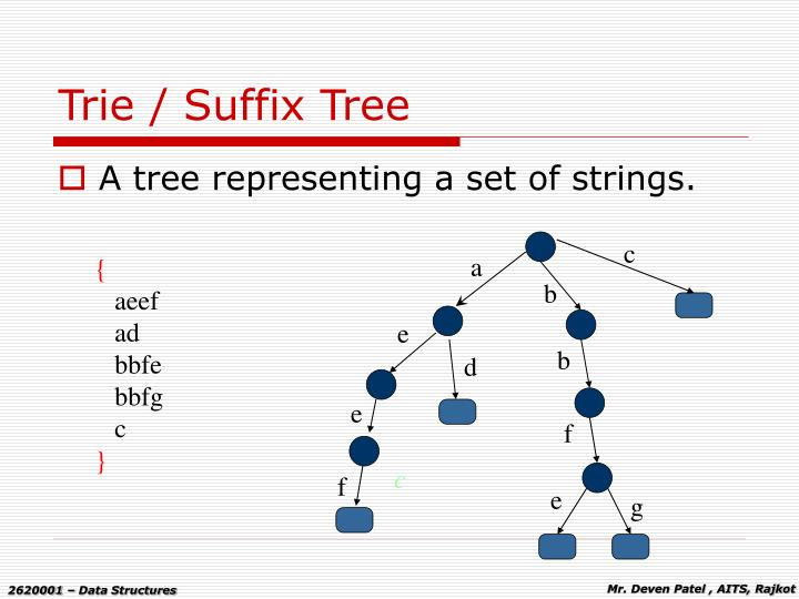 Trie / Suffix Tree