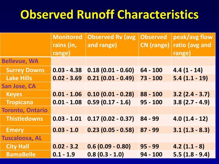 Observed Runoff Characteristics