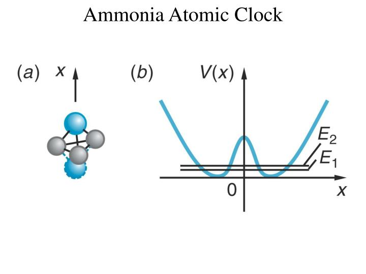 Ammonia Atomic Clock