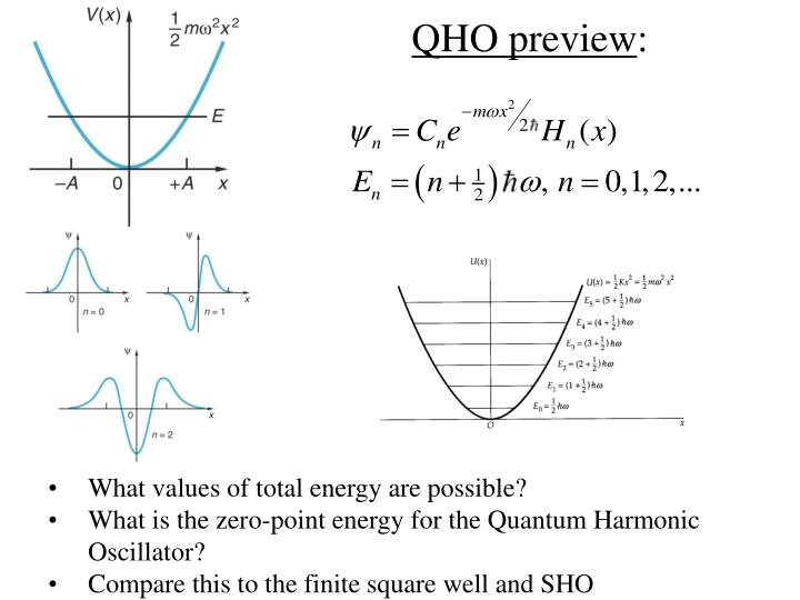 QHO preview