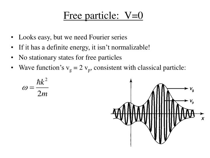 Free particle:  V=0