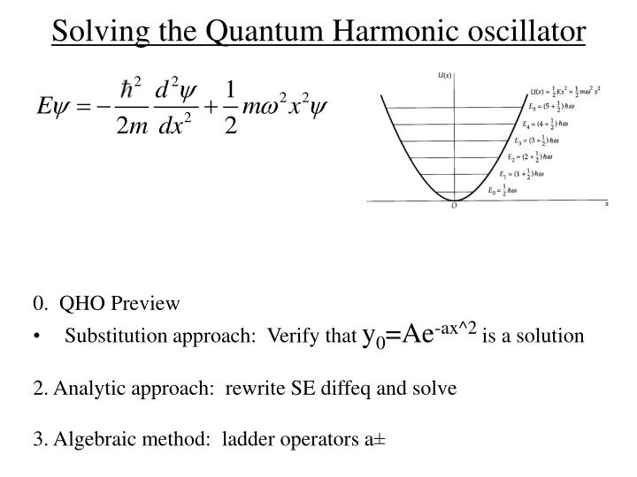 Solving the Quantum Harmonic oscillator