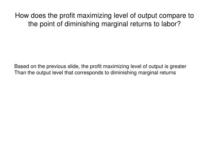 How does the profit maximizing level of output compare to the point of diminishing marginal returns to labor?